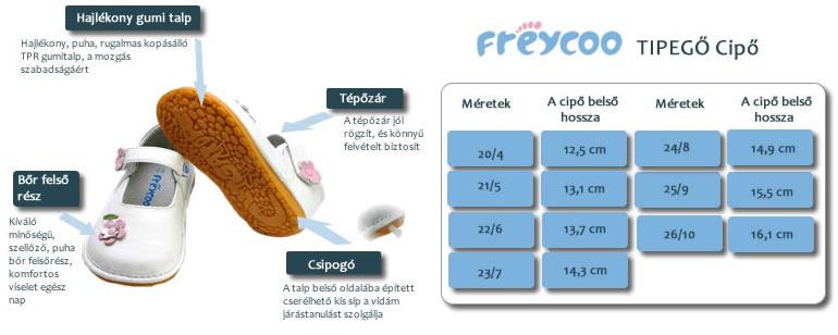 Freycoo tipegők